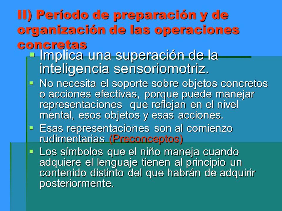 Implica una superación de la inteligencia sensoriomotriz.