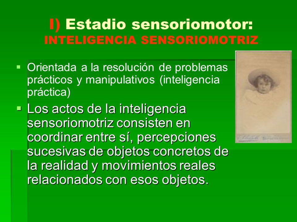 I) Estadio sensoriomotor: INTELIGENCIA SENSORIOMOTRIZ