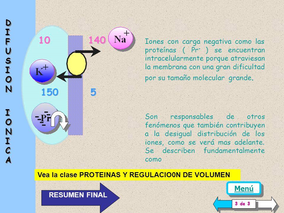 DIFUSION IONICA. 10. 140.