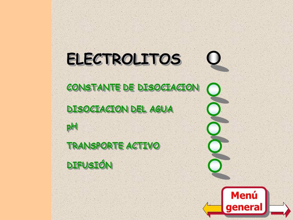 ELECTROLITOS Menú general CONSTANTE DE DISOCIACION