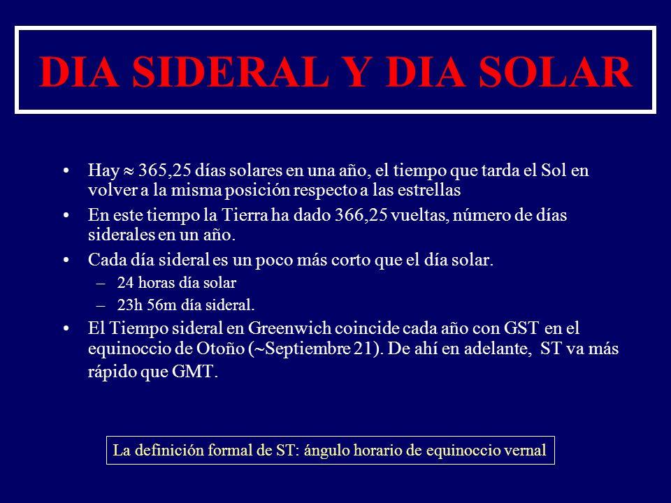 DIA SIDERAL Y DIA SOLAR Hay  365,25 días solares en una año, el tiempo que tarda el Sol en volver a la misma posición respecto a las estrellas.