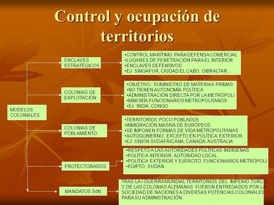 Control y ocupación de territorios