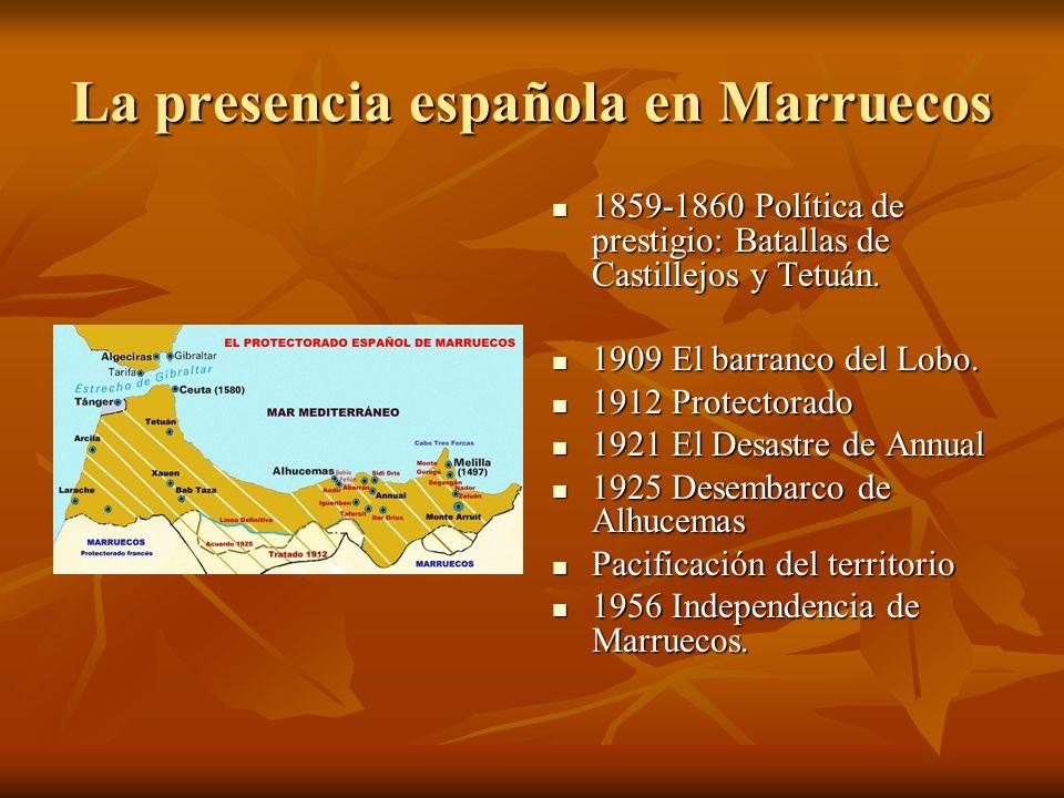 La presencia española en Marruecos
