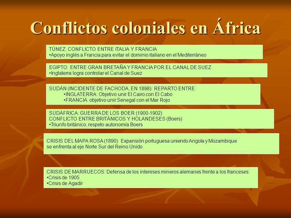 Conflictos coloniales en África