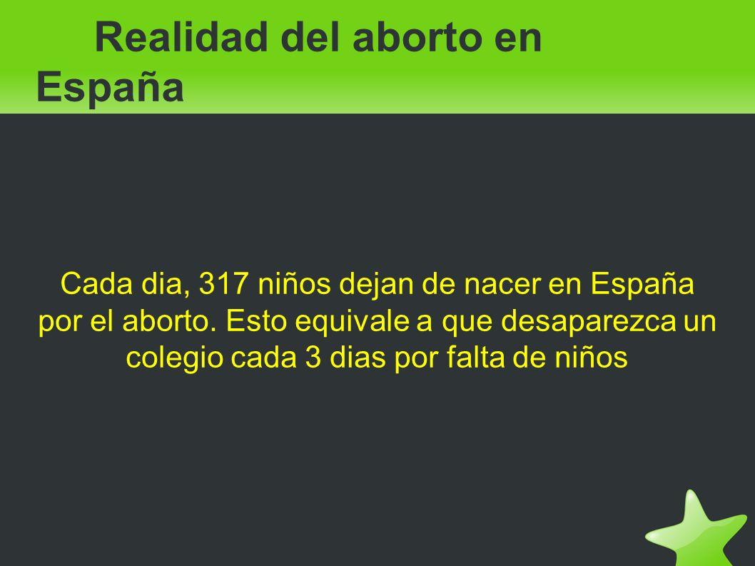 Realidad del aborto en España