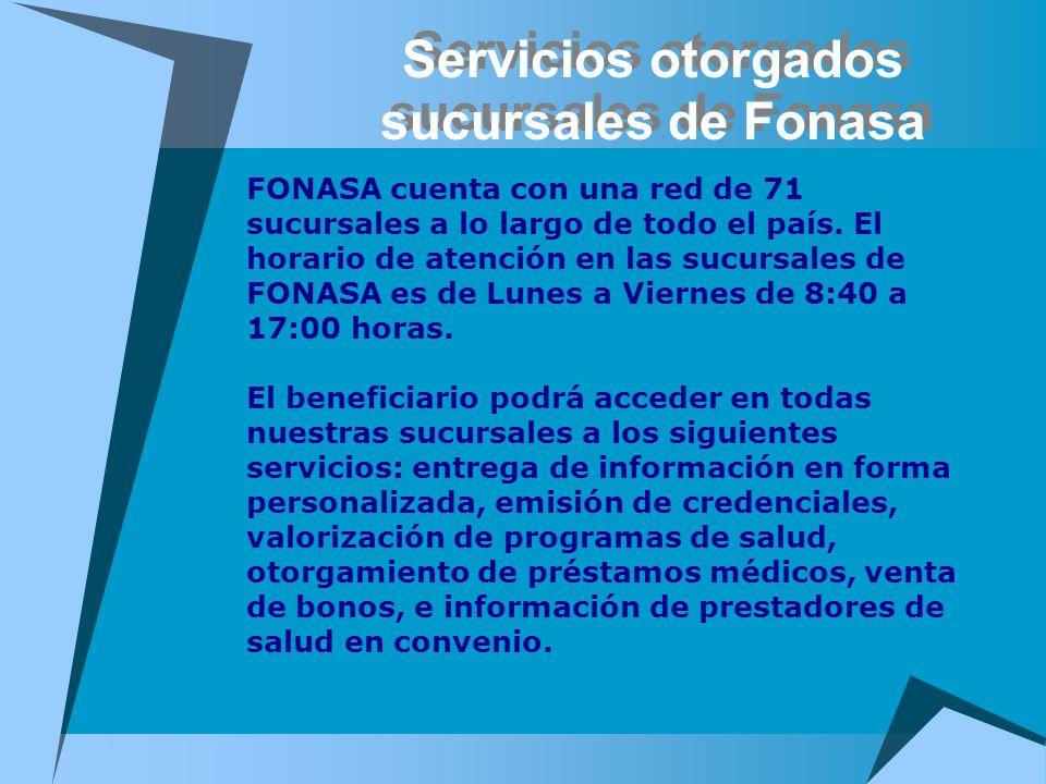 Servicios otorgados sucursales de Fonasa