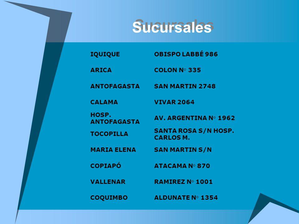 Sucursales IQUIQUE OBISPO LABBÉ 986 ARICA COLON N° 335 ANTOFAGASTA