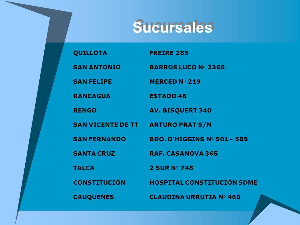 Sucursales QUILLOTA FREIRE 285 SAN ANTONIO BARROS LUCO N° 2360