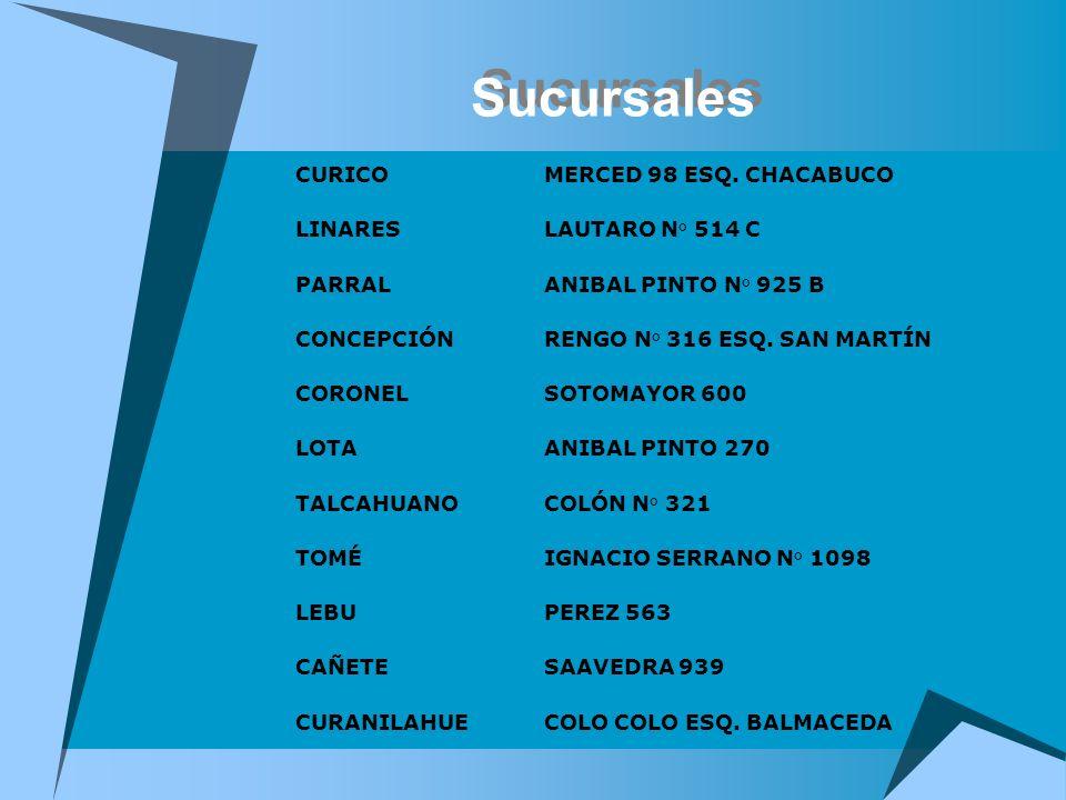 Sucursales CURICO MERCED 98 ESQ. CHACABUCO LINARES LAUTARO N° 514 C