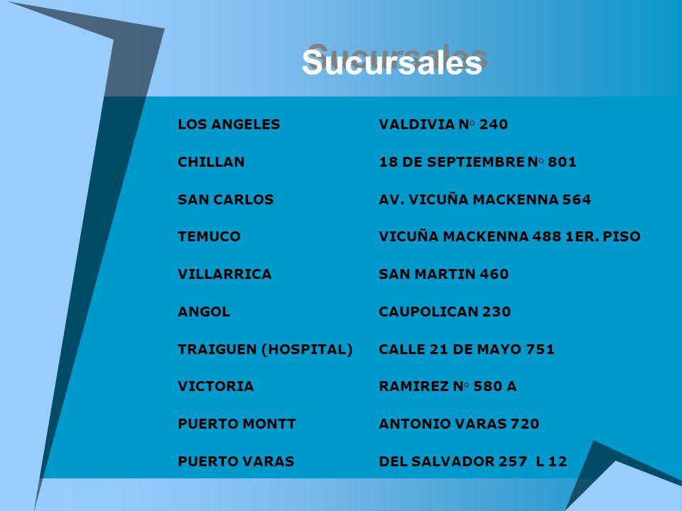 Sucursales LOS ANGELES VALDIVIA N° 240 CHILLAN 18 DE SEPTIEMBRE N° 801