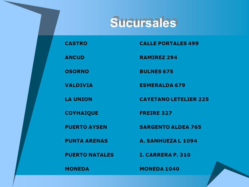 Sucursales CASTRO CALLE PORTALES 499 ANCUD RAMIREZ 294 OSORNO