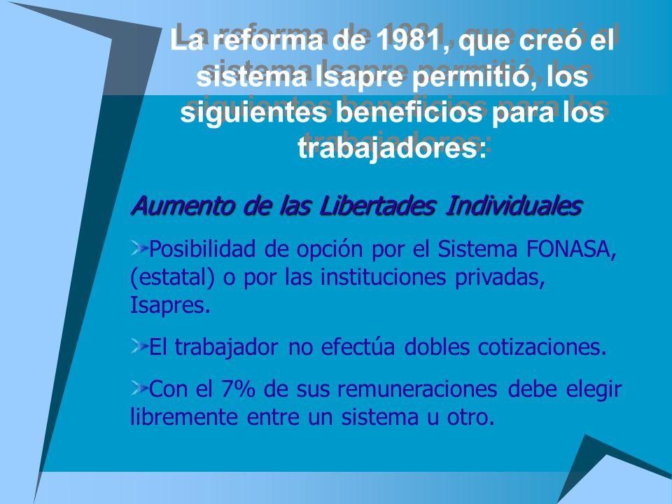 La reforma de 1981, que creó el sistema Isapre permitió, los siguientes beneficios para los trabajadores: