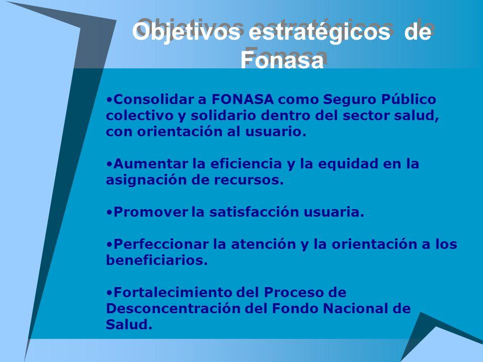 Objetivos estratégicos de Fonasa