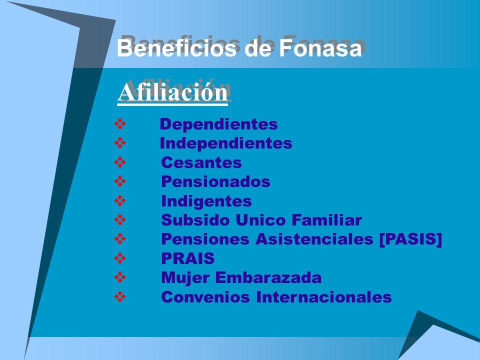 Afiliación Beneficios de Fonasa Dependientes Independientes Cesantes