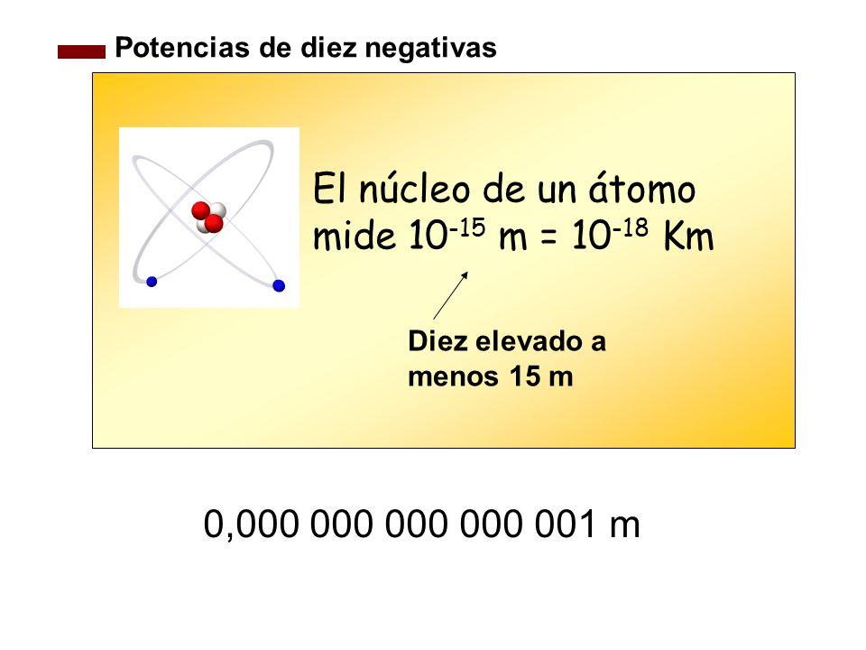 El núcleo de un átomo mide 10-15 m = 10-18 Km