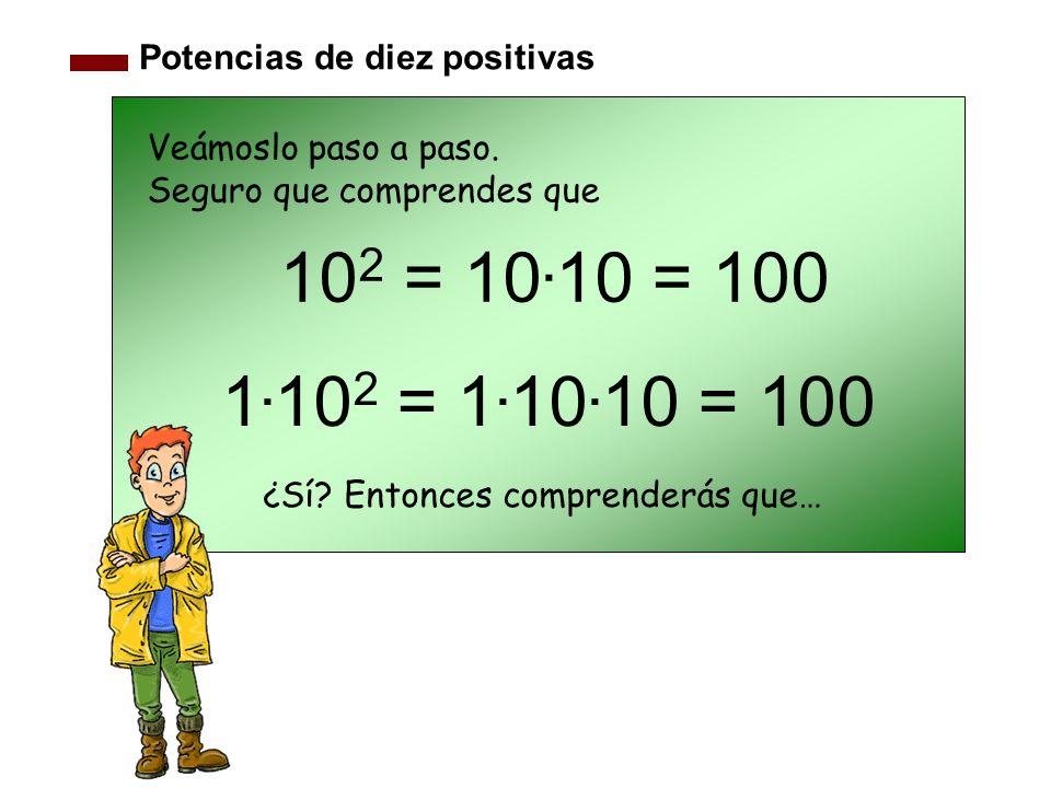 102 = 10.10 = 100 1.102 = 1.10.10 = 100 Potencias de diez positivas