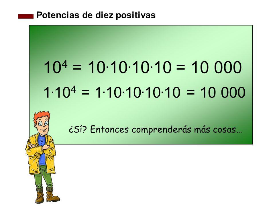 Potencias de diez positivas