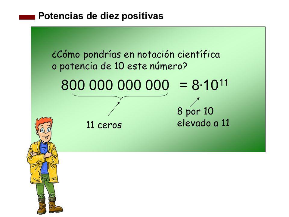 800 000 000 000 = 8.1011 Potencias de diez positivas