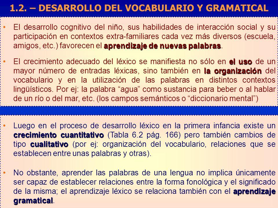 1.2. – DESARROLLO DEL VOCABULARIO Y GRAMATICAL