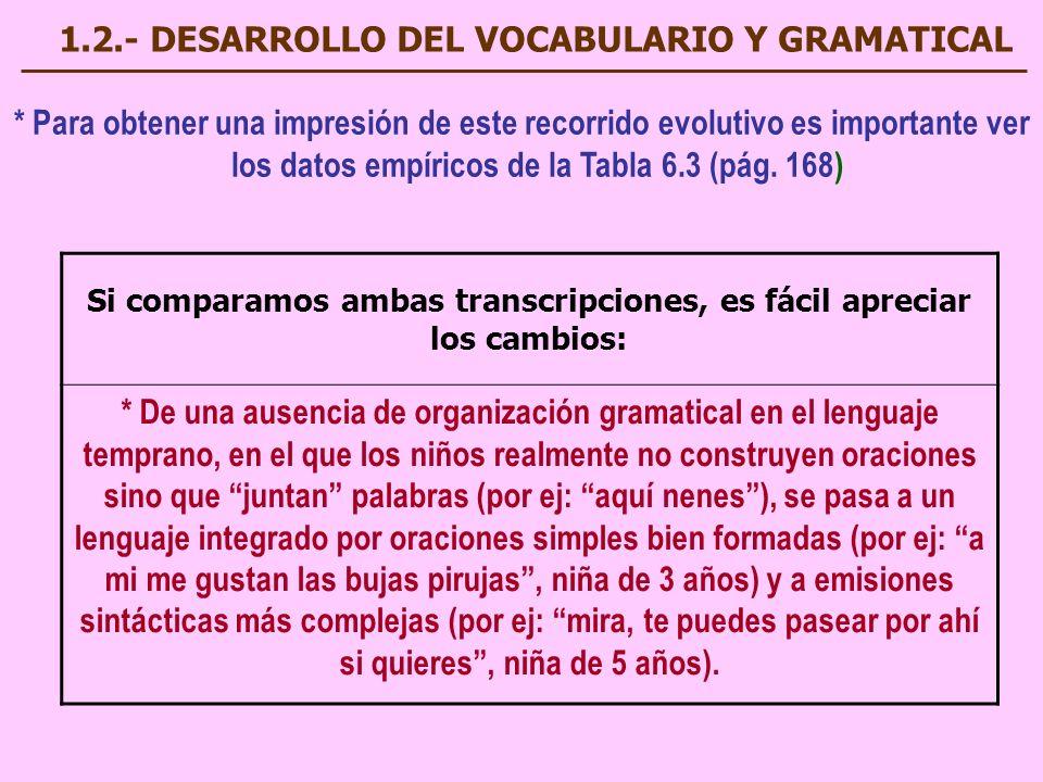 1.2.- DESARROLLO DEL VOCABULARIO Y GRAMATICAL