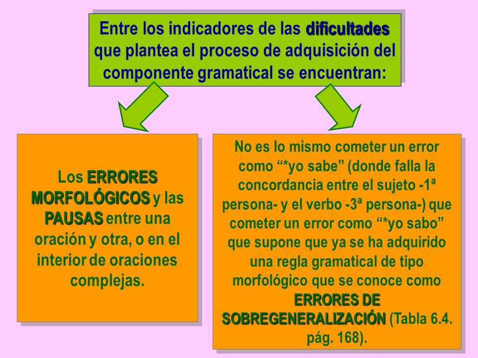 Entre los indicadores de las dificultades que plantea el proceso de adquisición del componente gramatical se encuentran: