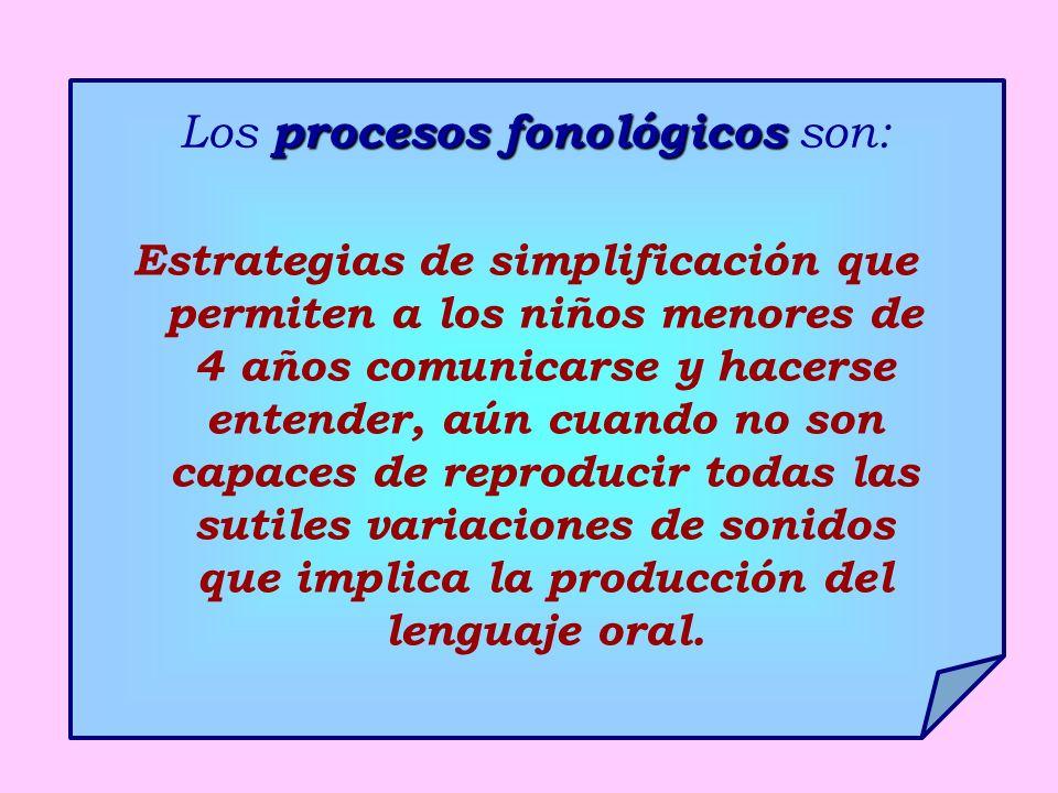 Los procesos fonológicos son: