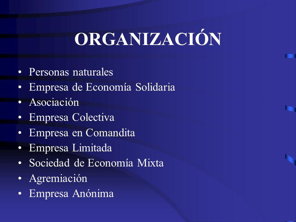ORGANIZACIÓN Personas naturales Empresa de Economía Solidaria