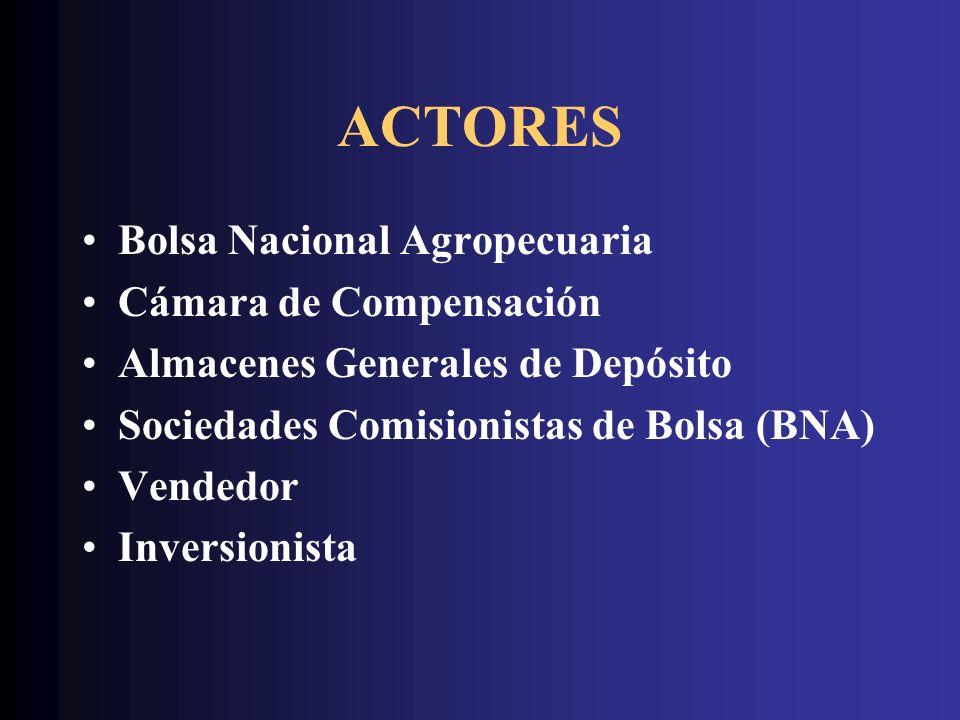 ACTORES Bolsa Nacional Agropecuaria Cámara de Compensación