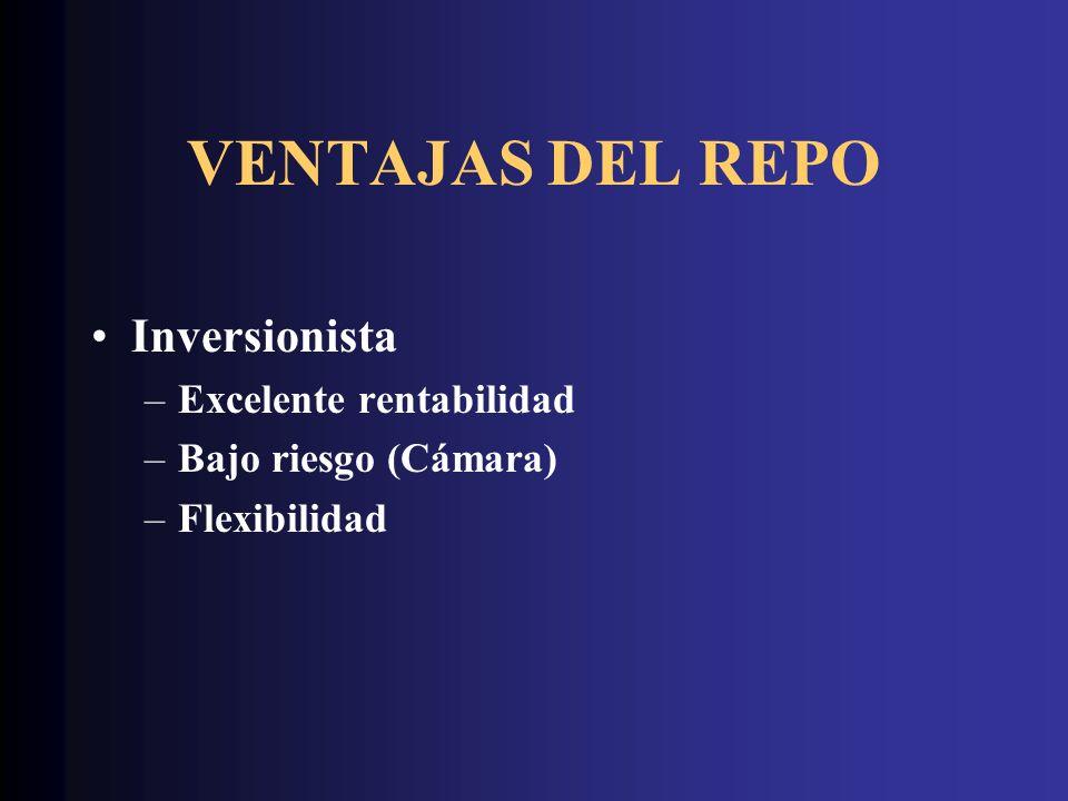 VENTAJAS DEL REPO Inversionista Excelente rentabilidad