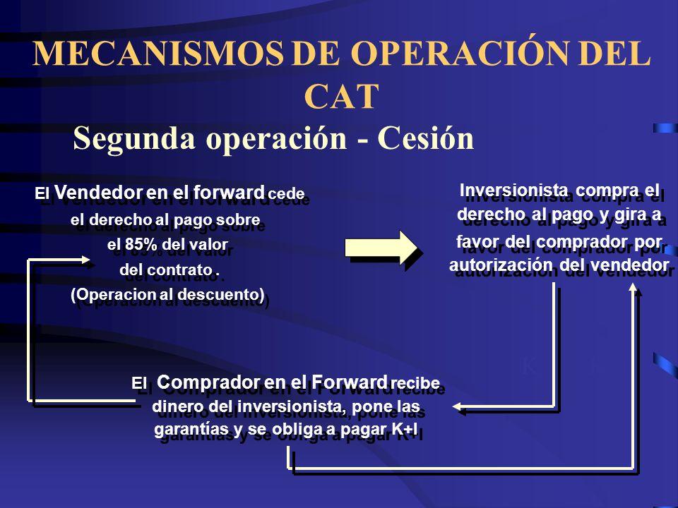 MECANISMOS DE OPERACIÓN DEL CAT