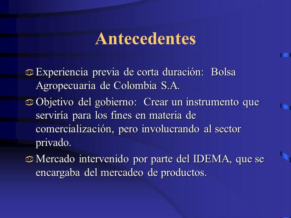 Antecedentes Experiencia previa de corta duración: Bolsa Agropecuaria de Colombia S.A.