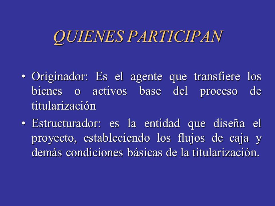 QUIENES PARTICIPAN Originador: Es el agente que transfiere los bienes o activos base del proceso de titularización.