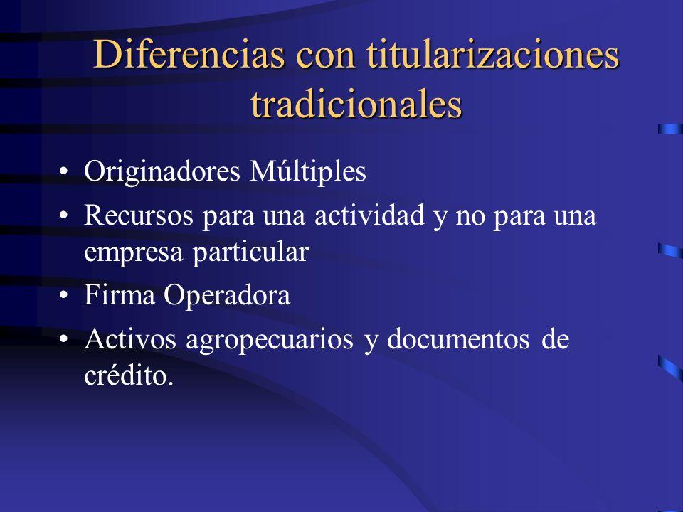 Diferencias con titularizaciones tradicionales