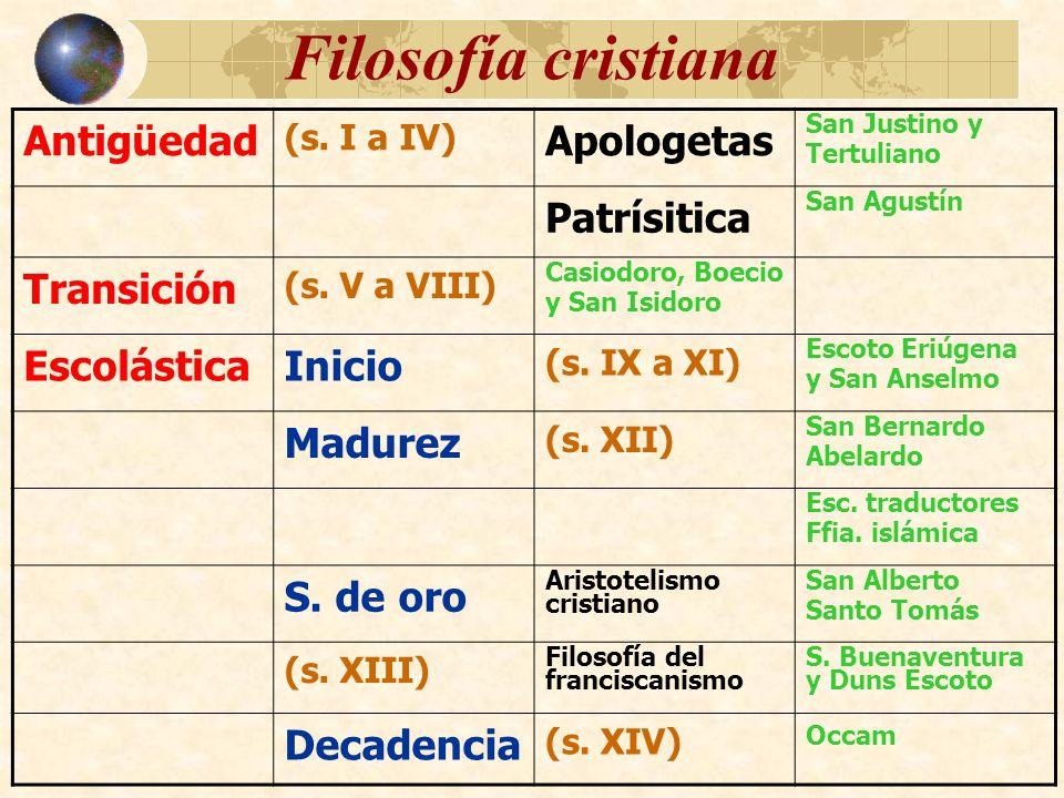 Filosofía cristiana Antigüedad Apologetas Patrísitica Transición