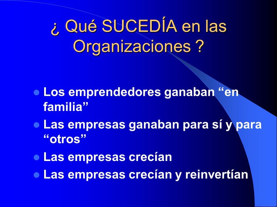 ¿ Qué SUCEDÍA en las Organizaciones