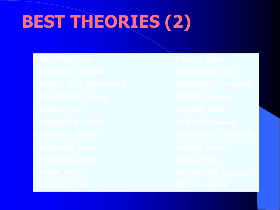 BEST THEORIES (2) ARGYRIS, Chris FOLLET, Mary