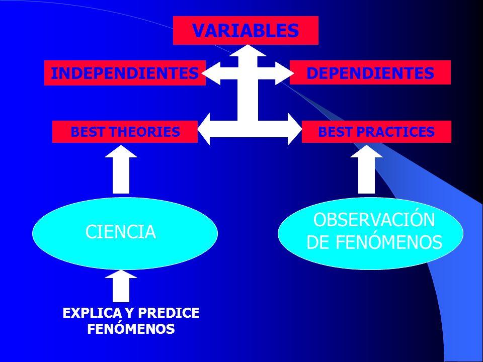 EXPLICA Y PREDICE FENÓMENOS