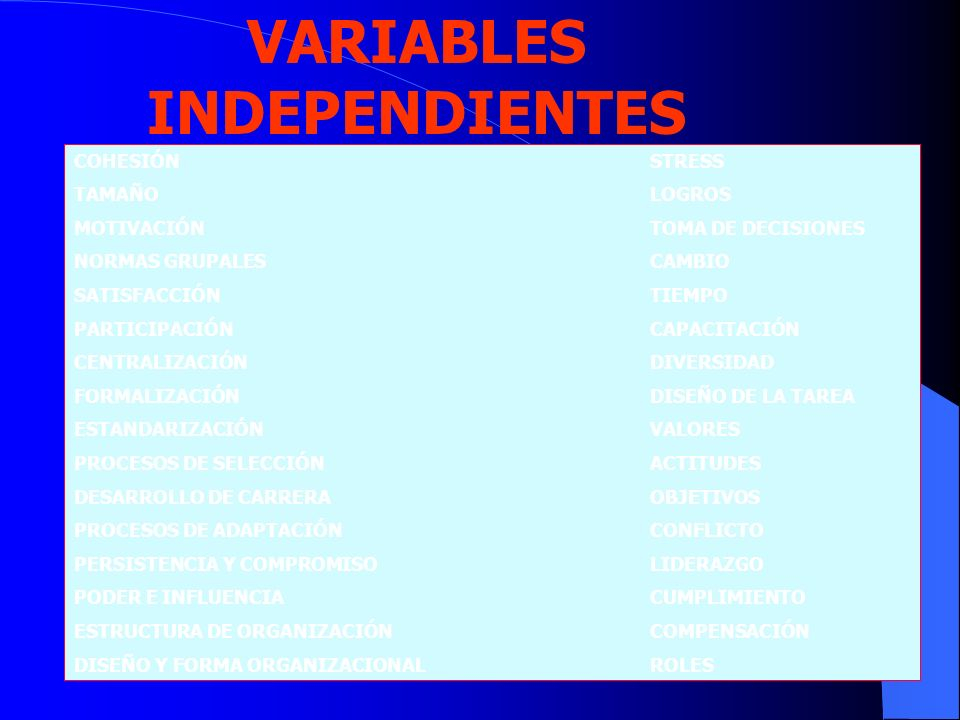 VARIABLES INDEPENDIENTES