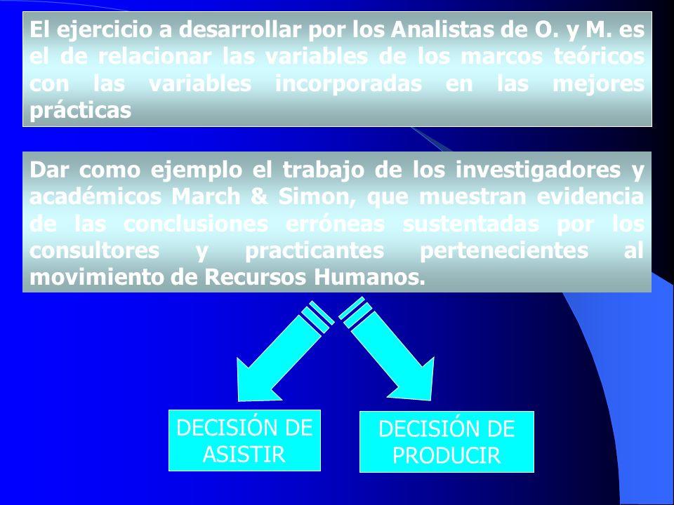 El ejercicio a desarrollar por los Analistas de O. y M