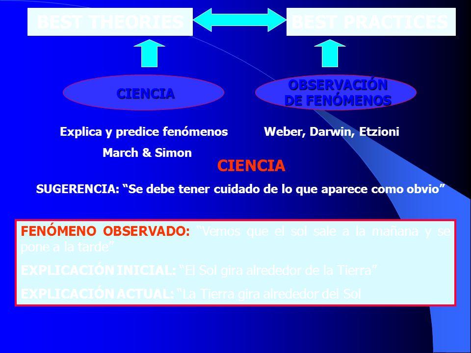 OBSERVACIÓN DE FENÓMENOS