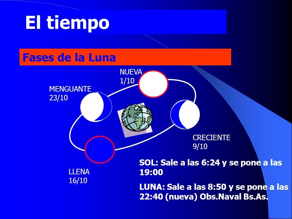 El tiempo Fases de la Luna SOL: Sale a las 6:24 y se pone a las 19:00