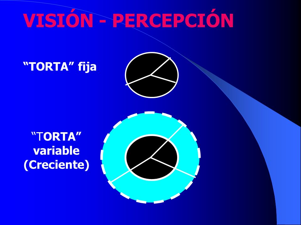 TORTA variable (Creciente)