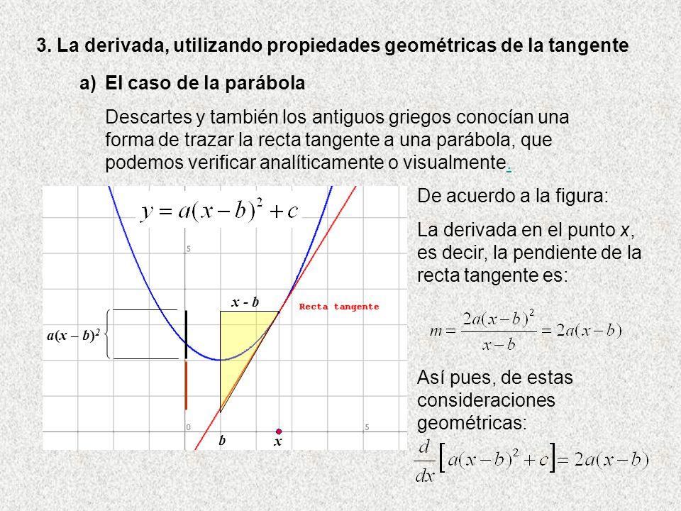 3. La derivada, utilizando propiedades geométricas de la tangente