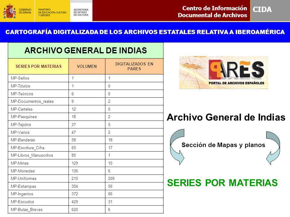 SERIES POR MATERIAS ARCHIVO GENERAL DE INDIAS CIDA