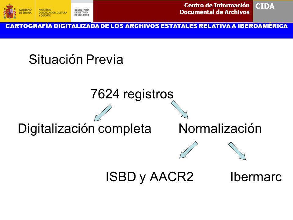 Digitalización completa Normalización