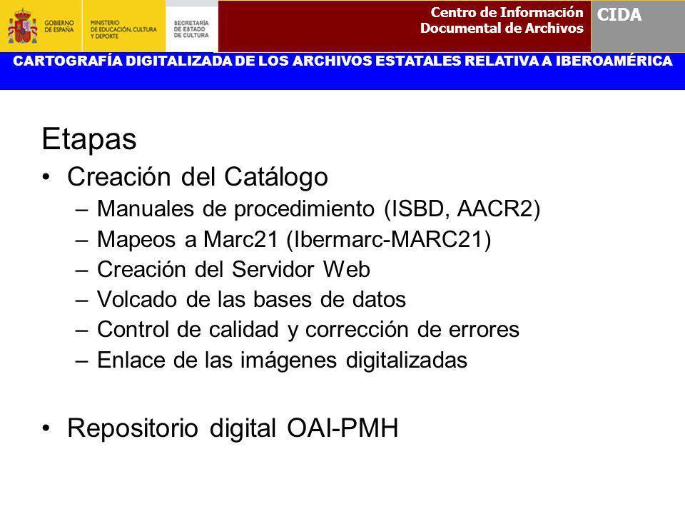 Etapas Creación del Catálogo Repositorio digital OAI-PMH