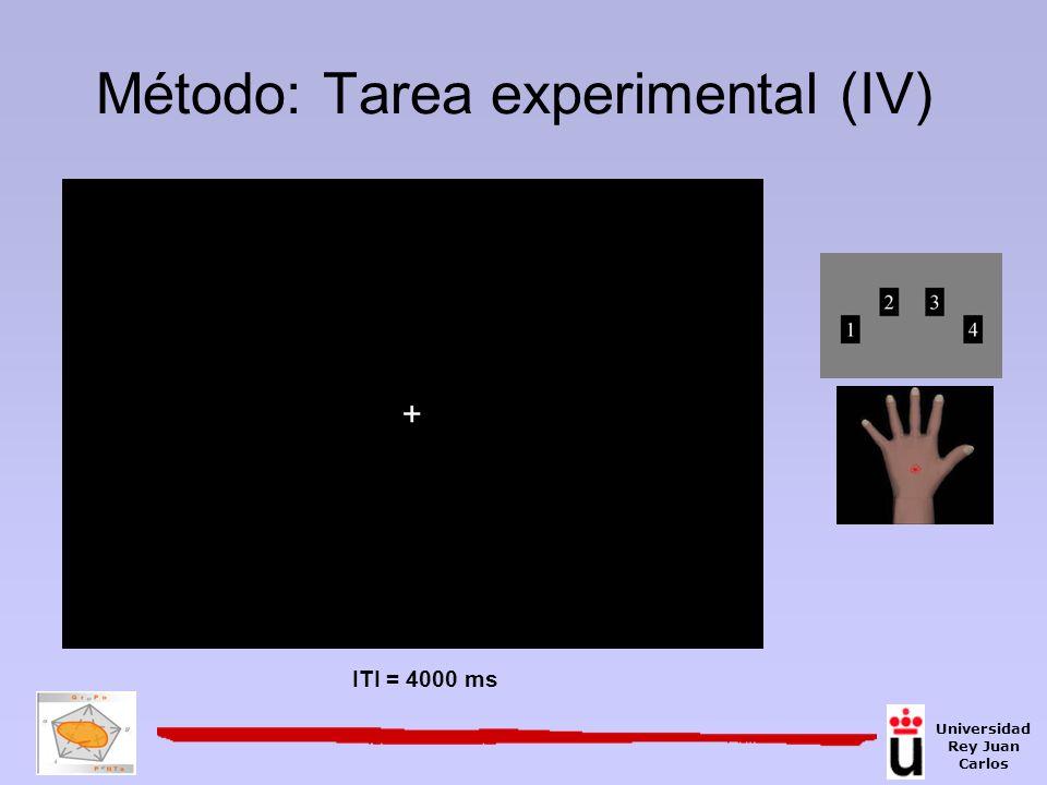 Método: Tarea experimental (IV)