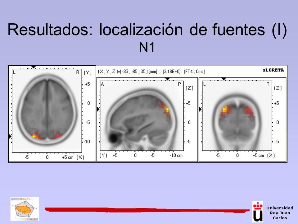Resultados: localización de fuentes (I) N1