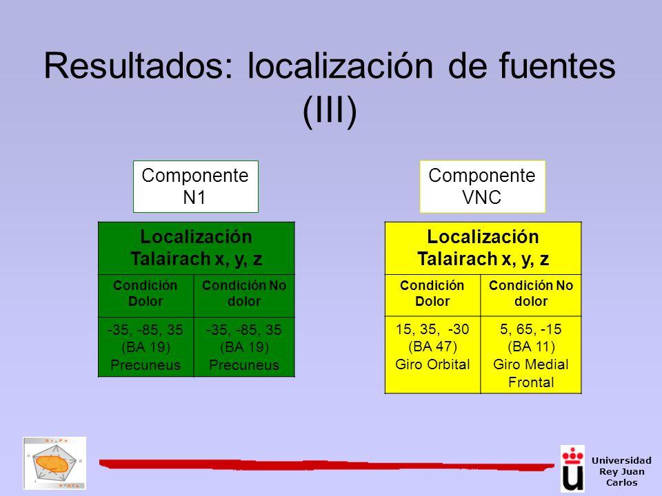 Localización Talairach x, y, z Localización Talairach x, y, z