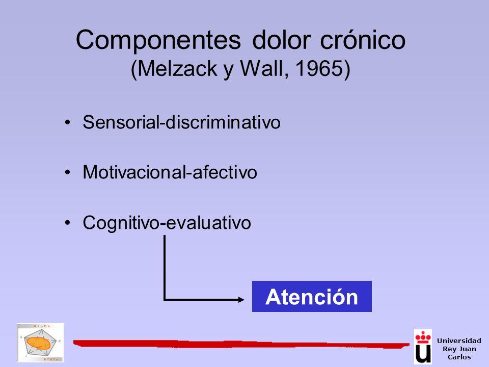 Componentes dolor crónico (Melzack y Wall, 1965)